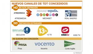 nuevos_canales_tdt